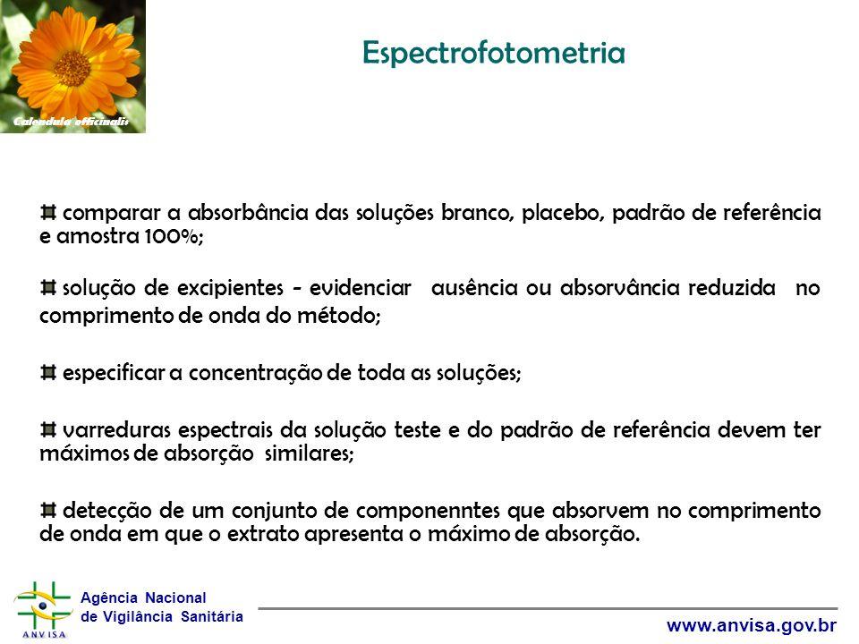 Agência Nacional de Vigilância Sanitária www.anvisa.gov.br Espectrofotometria comparar a absorbância das soluções branco, placebo, padrão de referênci