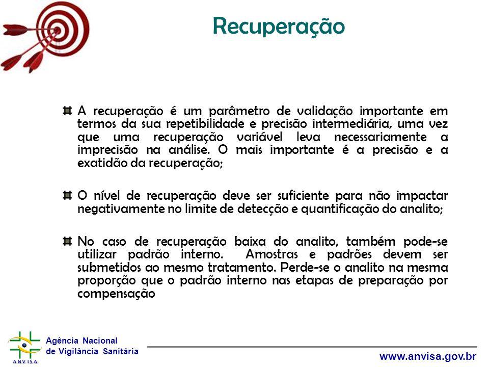 Agência Nacional de Vigilância Sanitária www.anvisa.gov.br Recuperação A recuperação é um parâmetro de validação importante em termos da sua repetibil