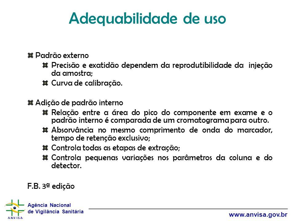Agência Nacional de Vigilância Sanitária www.anvisa.gov.br Adequabilidade de uso Padrão externo Precisão e exatidão dependem da reprodutibilidade da i