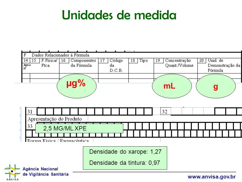 Agência Nacional de Vigilância Sanitária www.anvisa.gov.br Unidades de medida g µg% mL Densidade do xarope: 1,27 Densidade da tintura: 0,97 2,5 MG/ML
