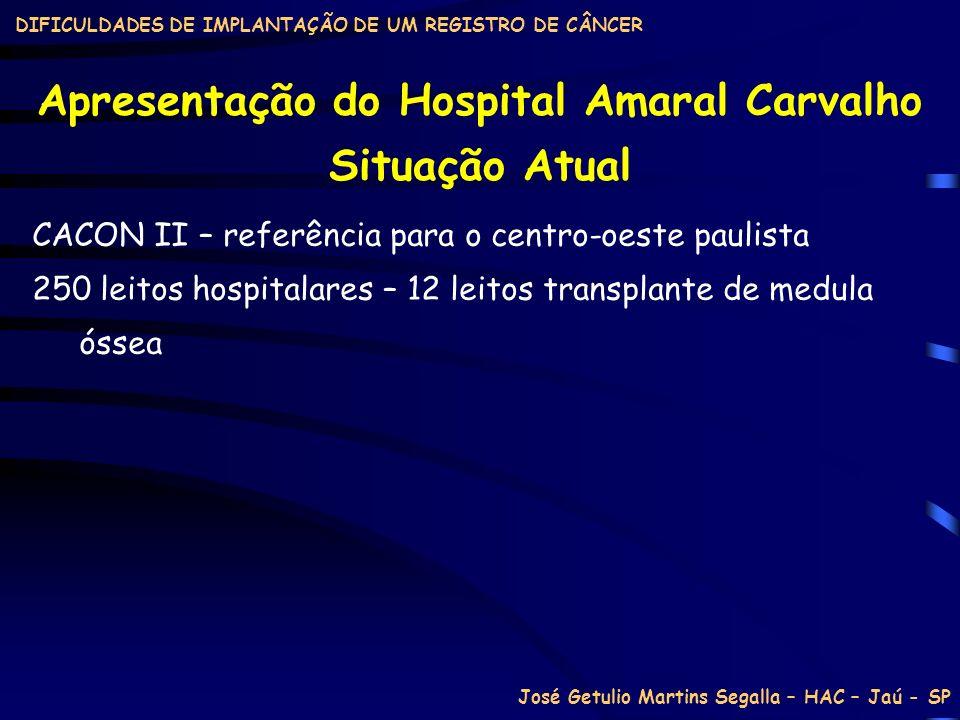 DIFICULDADES DE IMPLANTAÇÃO DE UM REGISTRO DE CÂNCER Apresentação do Hospital Amaral Carvalho Situação Atual CACON II – referência para o centro-oeste