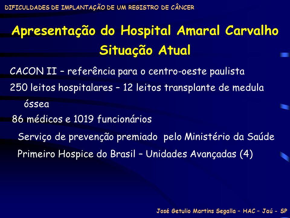 Apresentação do Hospital Amaral Carvalho 86 médicos e 1019 funcionários Serviço de prevenção premiado pelo Ministério da Saúde Primeiro Hospice do Bra