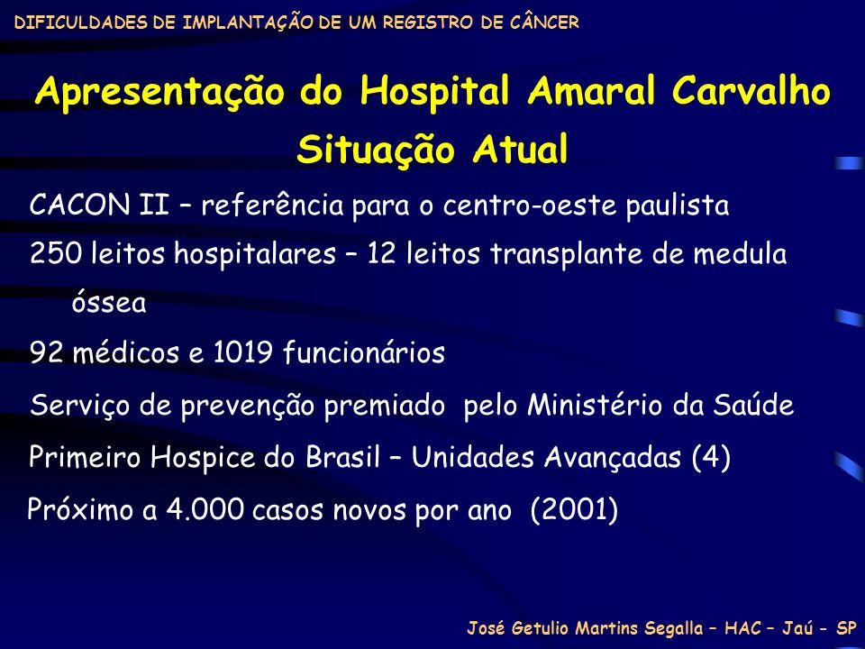 Apresentação do Hospital Amaral Carvalho Próximo a 4.000 casos novos por ano (2001) José Getulio Martins Segalla – HAC – Jaú - SP Situação Atual CACON