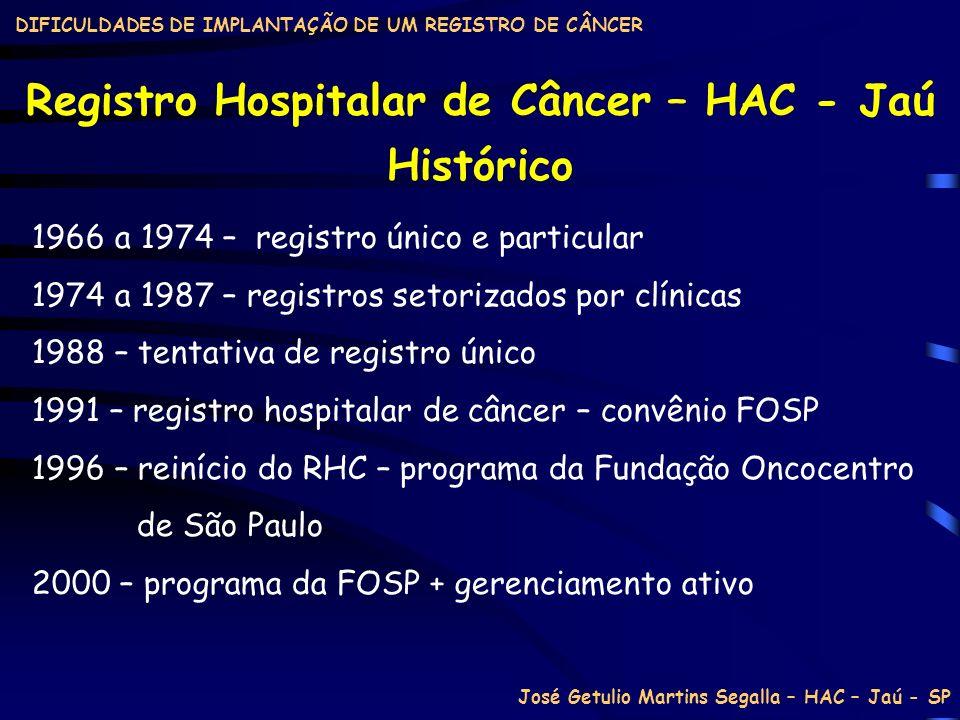 Registro Hospitalar de Câncer – HAC - Jaú 1966 a 1974 – registro único e particular 1974 a 1987 – registros setorizados por clínicas 1988 – tentativa