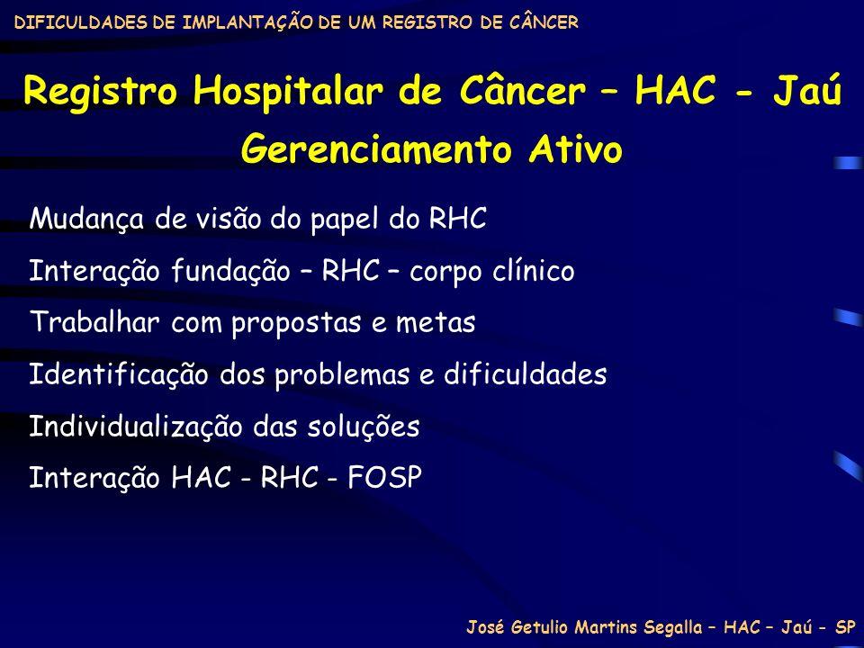 DIFICULDADES DE IMPLANTAÇÃO DE UM REGISTRO DE CÂNCER Registro Hospitalar de Câncer – HAC - Jaú Mudança de visão do papel do RHC Interação fundação – R