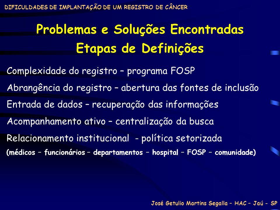 DIFICULDADES DE IMPLANTAÇÃO DE UM REGISTRO DE CÂNCER Problemas e Soluções Encontradas Complexidade do registro – programa FOSP Abrangência do registro