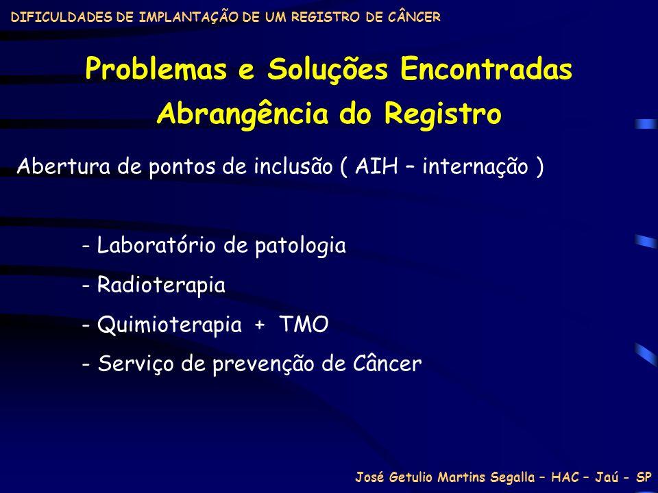 DIFICULDADES DE IMPLANTAÇÃO DE UM REGISTRO DE CÂNCER Problemas e Soluções Encontradas Abertura de pontos de inclusão ( AIH – internação ) - Laboratóri