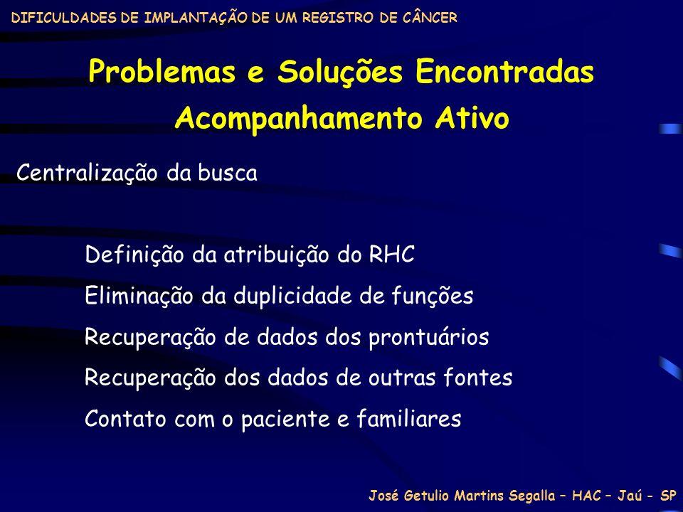 DIFICULDADES DE IMPLANTAÇÃO DE UM REGISTRO DE CÂNCER Problemas e Soluções Encontradas Centralização da busca Definição da atribuição do RHC Eliminação
