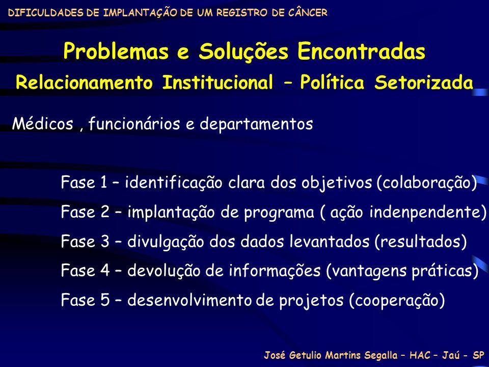 DIFICULDADES DE IMPLANTAÇÃO DE UM REGISTRO DE CÂNCER Problemas e Soluções Encontradas Médicos, funcionários e departamentos Fase 1 – identificação cla