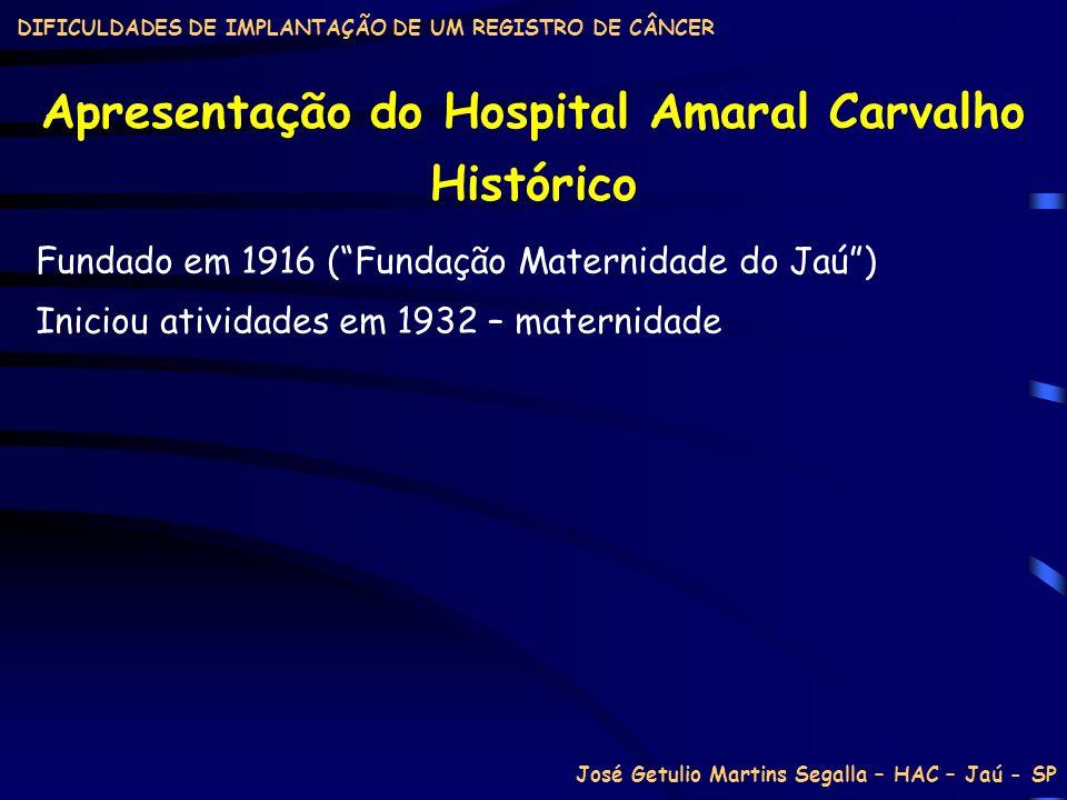 DIFICULDADES DE IMPLANTAÇÃO DE UM REGISTRO DE CÂNCER Apresentação do Hospital Amaral Carvalho Histórico Fundado em 1916 (Fundação Maternidade do Jaú)