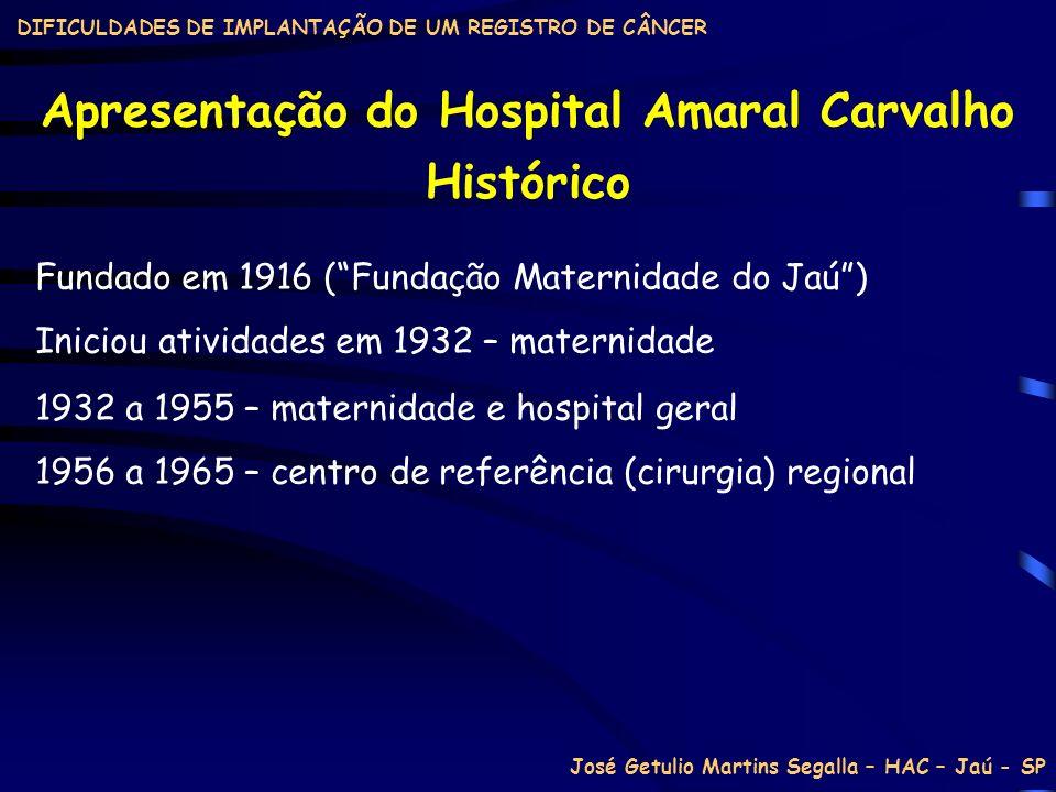 Apresentação do Hospital Amaral Carvalho Histórico Fundado em 1916 (Fundação Maternidade do Jaú) Iniciou atividades em 1932 – maternidade 1932 a 1955