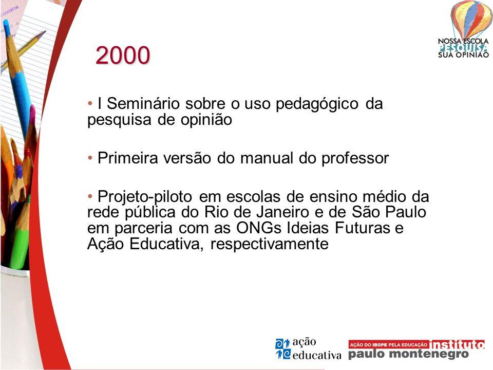 2000 I Seminário sobre o uso pedagógico da pesquisa de opinião Primeira versão do manual do professor Projeto-piloto em escolas de ensino médio da red
