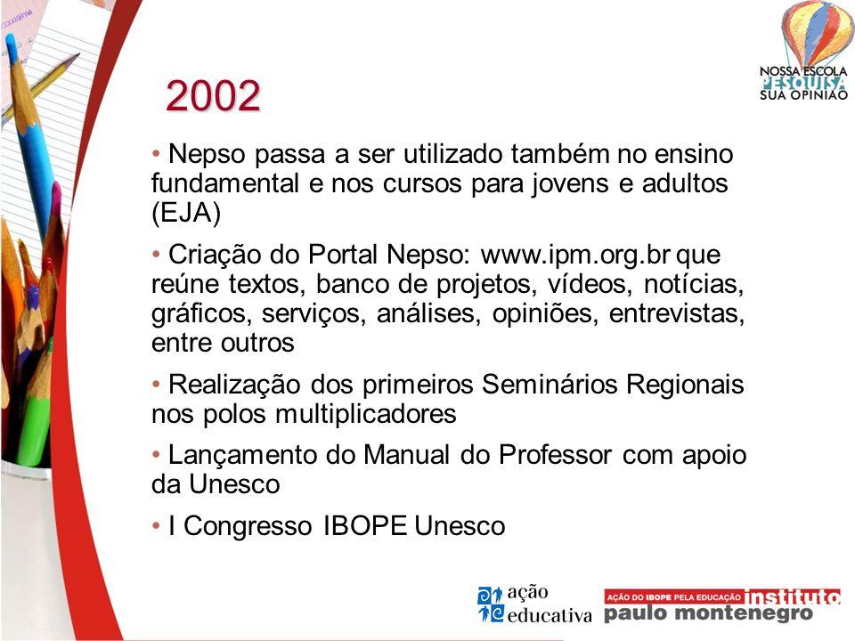 2002 Nepso passa a ser utilizado também no ensino fundamental e nos cursos para jovens e adultos (EJA) Criação do Portal Nepso: www.ipm.org.br que reú