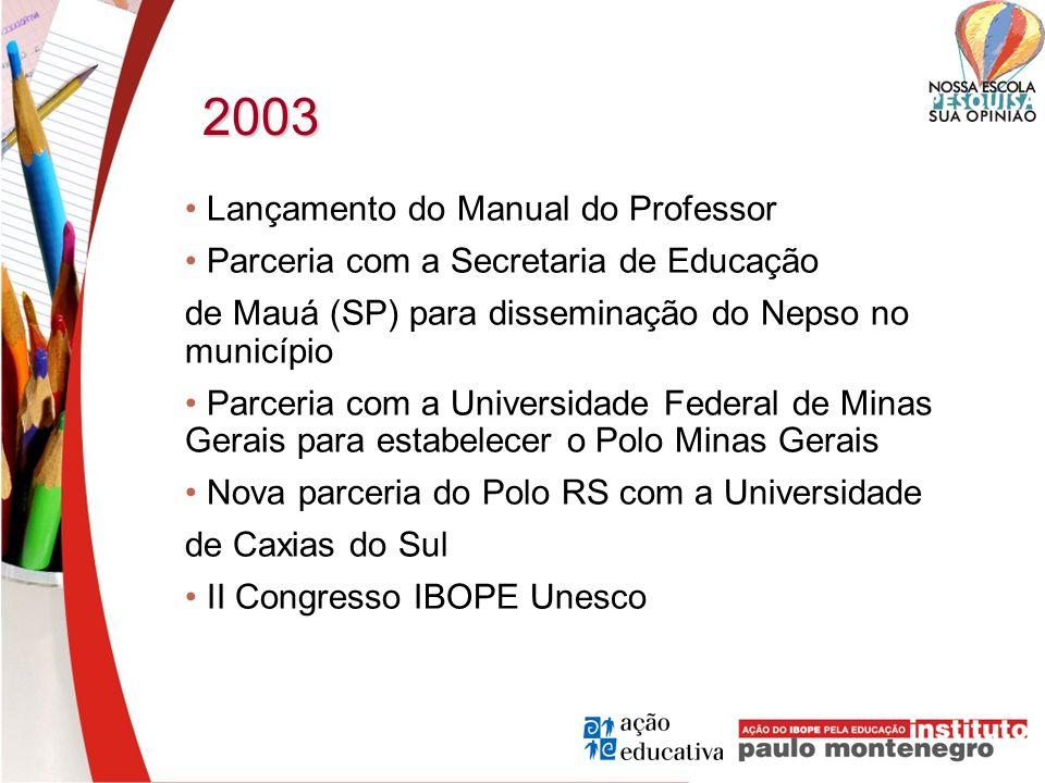 2003 Lançamento do Manual do Professor Parceria com a Secretaria de Educação de Mauá (SP) para disseminação do Nepso no município Parceria com a Unive