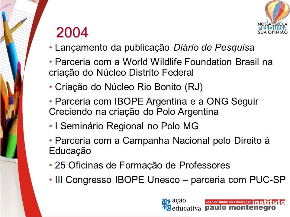 2004 Lançamento da publicação Diário de Pesquisa Parceria com a World Wildlife Foundation Brasil na criação do Núcleo Distrito Federal Criação do Núcl