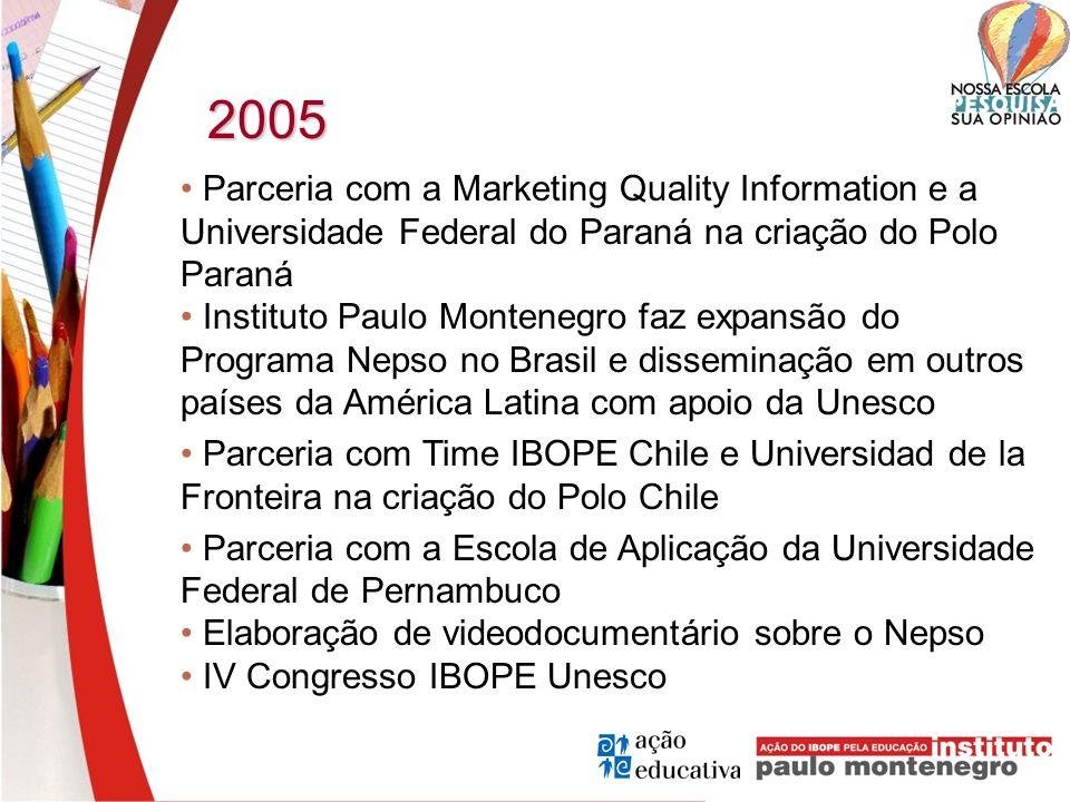 2005 Parceria com a Marketing Quality Information e a Universidade Federal do Paraná na criação do Polo Paraná Instituto Paulo Montenegro faz expansão