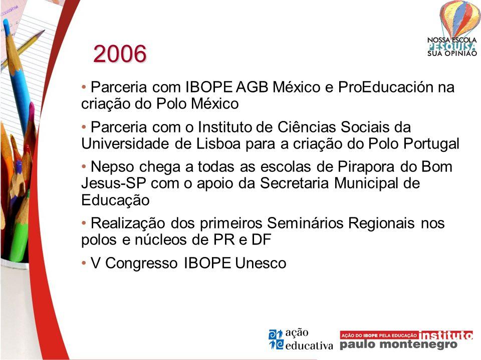 2006 Parceria com IBOPE AGB México e ProEducación na criação do Polo México Parceria com o Instituto de Ciências Sociais da Universidade de Lisboa par