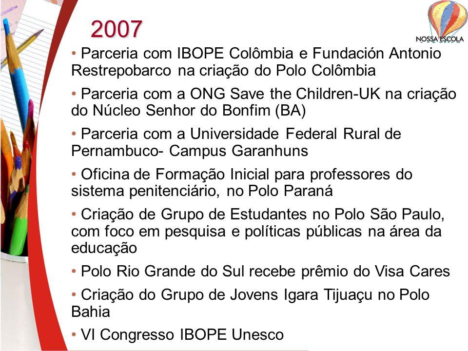 2007 Parceria com IBOPE Colômbia e Fundación Antonio Restrepobarco na criação do Polo Colômbia Parceria com a ONG Save the Children-UK na criação do N