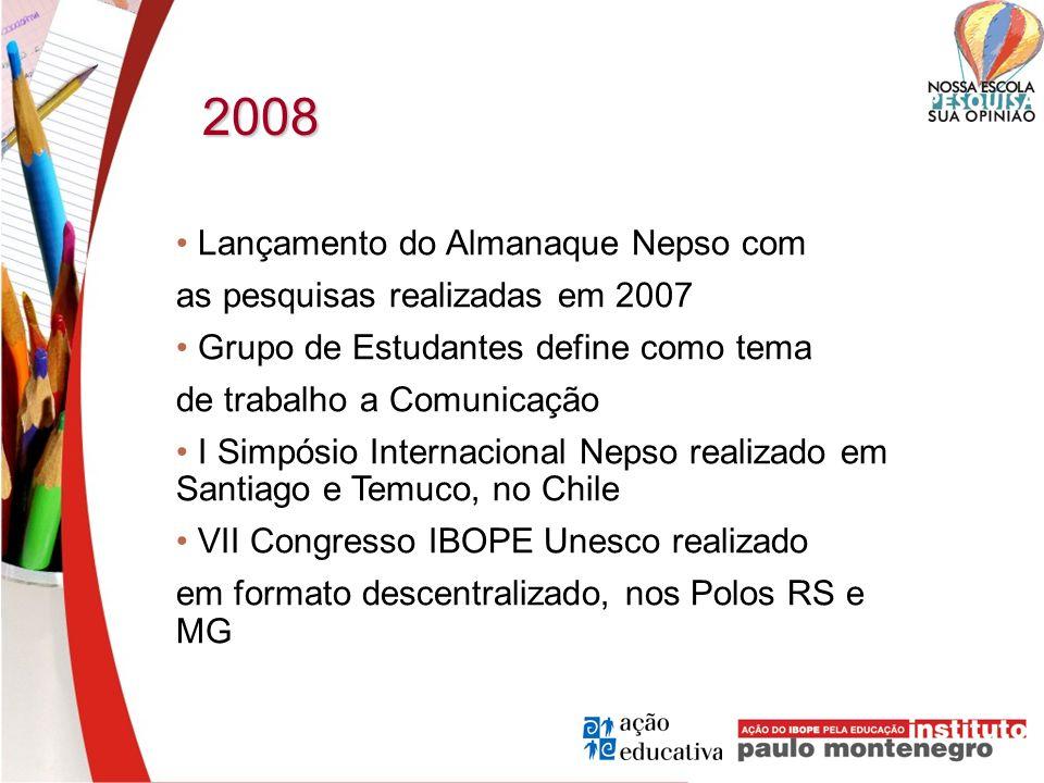 2008 Lançamento do Almanaque Nepso com as pesquisas realizadas em 2007 Grupo de Estudantes define como tema de trabalho a Comunicação I Simpósio Inter