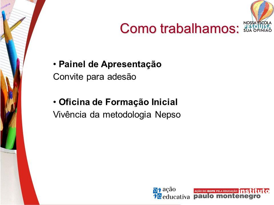 Como trabalhamos: Painel de Apresentação Convite para adesão Oficina de Formação Inicial Vivência da metodologia Nepso