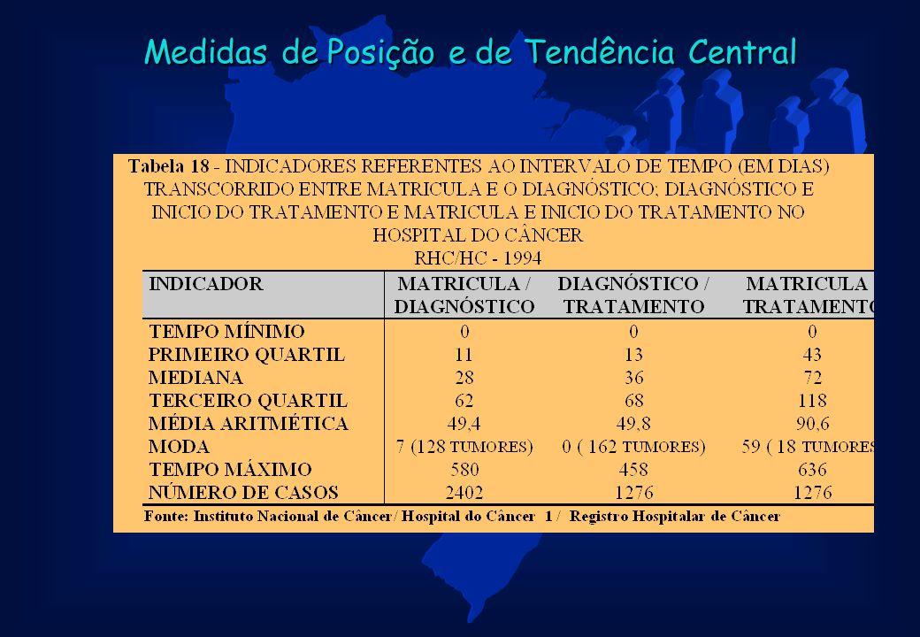 MedidasdePosiçãoede TendênciaCentral Medidas de Posição e de Tendência Central
