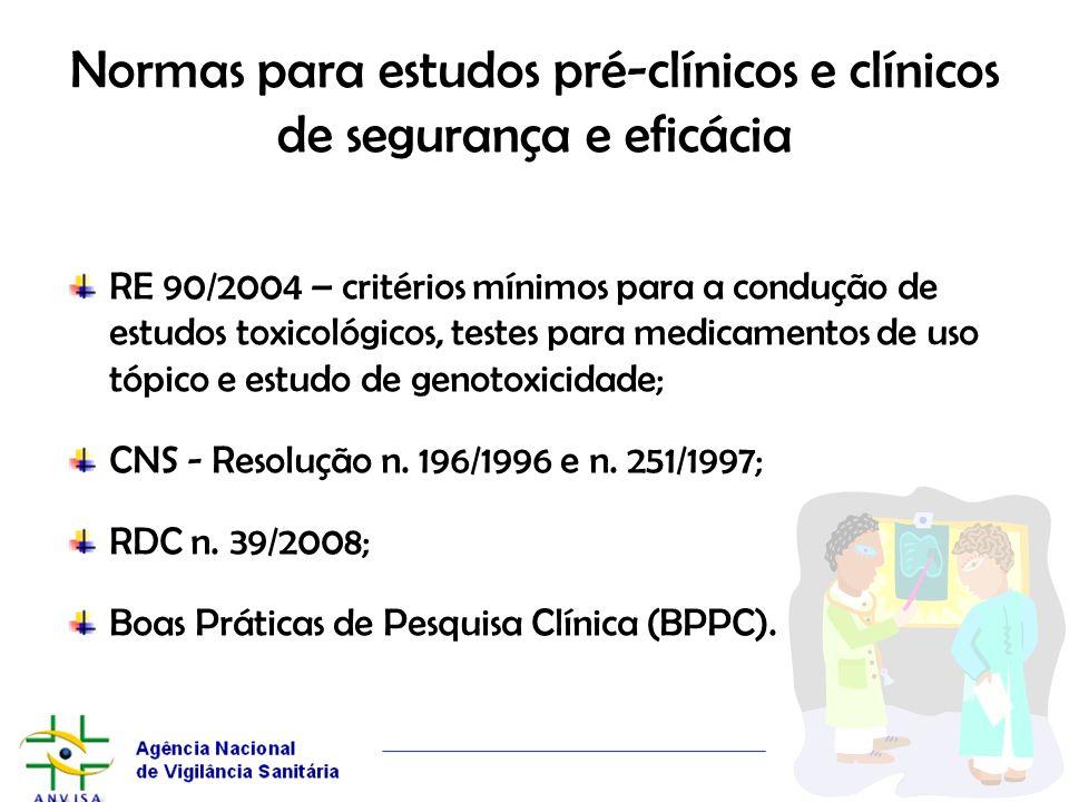 Normas para estudos pré-clínicos e clínicos de segurança e eficácia RE 90/2004 – critérios mínimos para a condução de estudos toxicológicos, testes pa