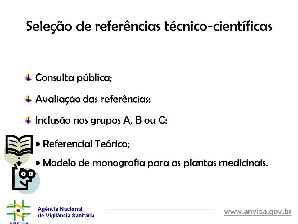Seleção de referências técnico-científicas Consulta pública; Avaliação das referências; Inclusão nos grupos A, B ou C: Referencial Teórico; Modelo de