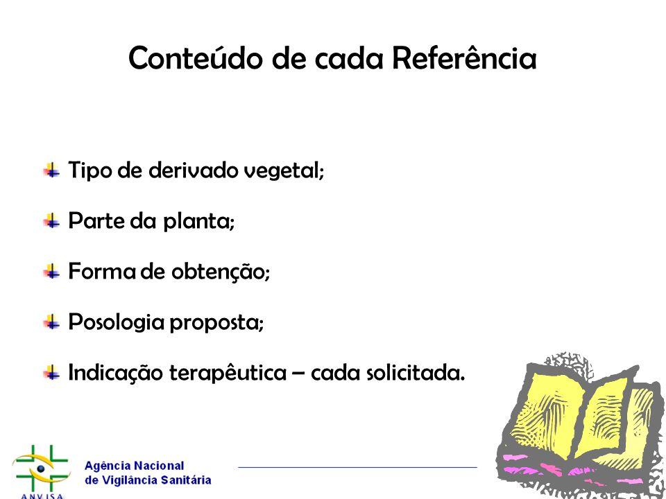 Conteúdo de cada Referência Tipo de derivado vegetal; Parte da planta; Forma de obtenção; Posologia proposta; Indicação terapêutica – cada solicitada.