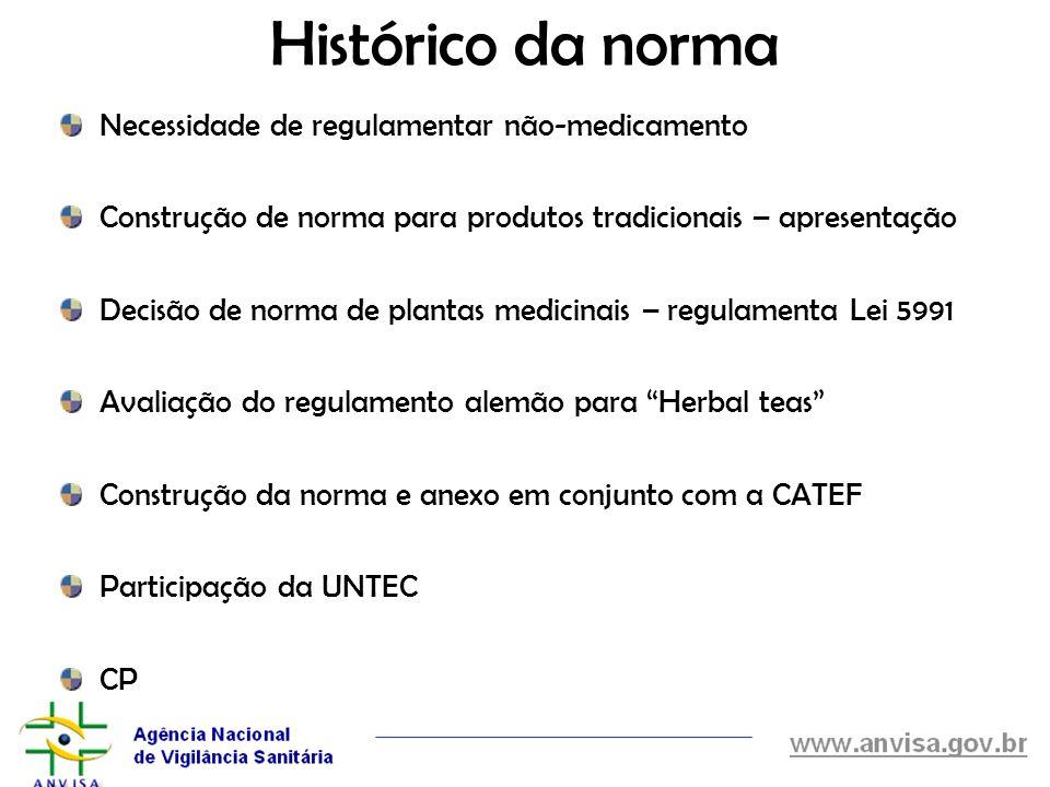 Histórico da norma Necessidade de regulamentar não-medicamento Construção de norma para produtos tradicionais – apresentação Decisão de norma de plant