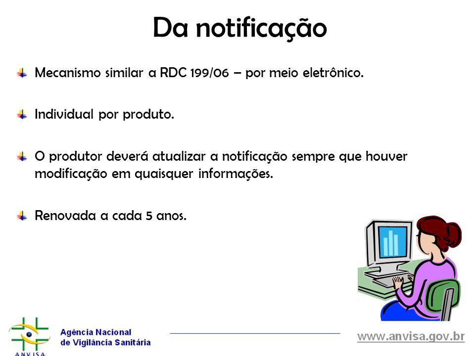Da notificação Mecanismo similar a RDC 199/06 – por meio eletrônico. Individual por produto. O produtor deverá atualizar a notificação sempre que houv