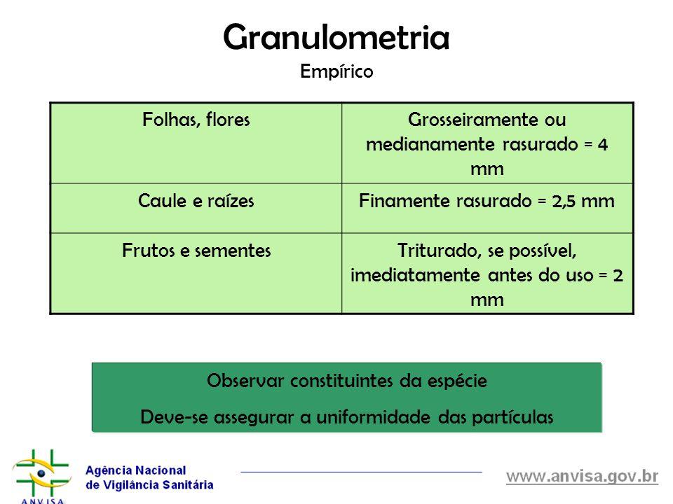 Granulometria Empírico Folhas, floresGrosseiramente ou medianamente rasurado = 4 mm Caule e raízesFinamente rasurado = 2,5 mm Frutos e sementesTritura
