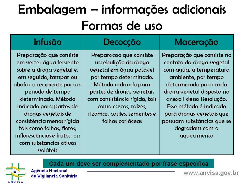 Embalagem – informações adicionais Formas de uso InfusãoDecocçãoMaceração Preparação que consiste em verter água fervente sobre a droga vegetal e, em