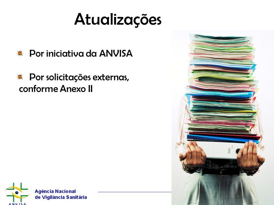 Atualizações Por iniciativa da ANVISA Por solicitações externas, conforme Anexo II