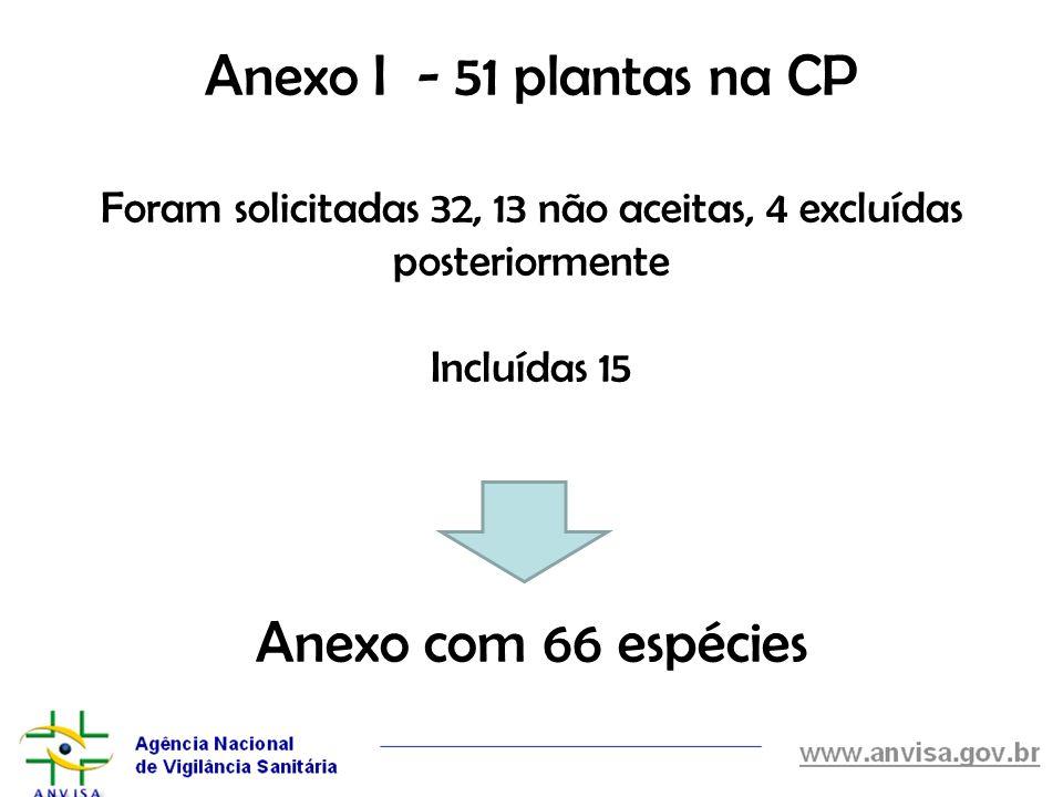 Anexo I - 51 plantas na CP Foram solicitadas 32, 13 não aceitas, 4 excluídas posteriormente Incluídas 15 Anexo com 66 espécies