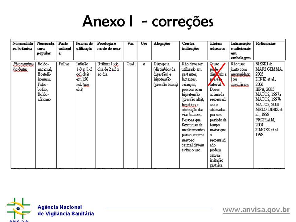Anexo I - correções