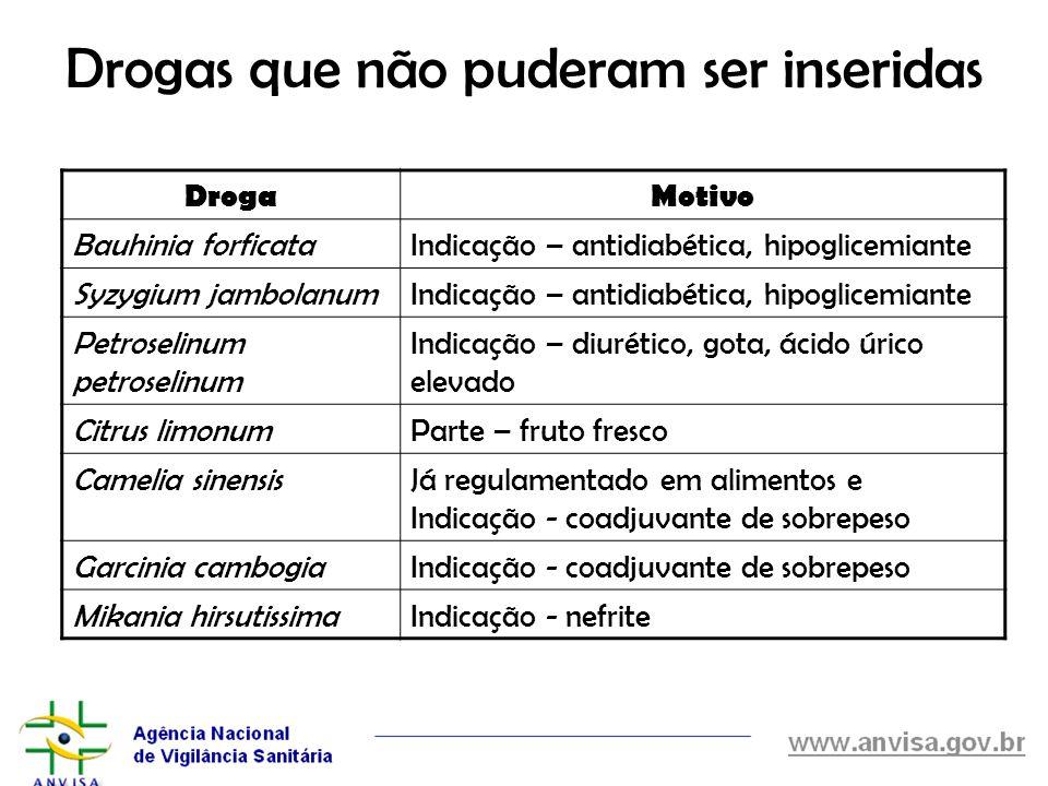 Drogas que não puderam ser inseridas DrogaMotivo Bauhinia forficataIndicação – antidiabética, hipoglicemiante Syzygium jambolanumIndicação – antidiabé