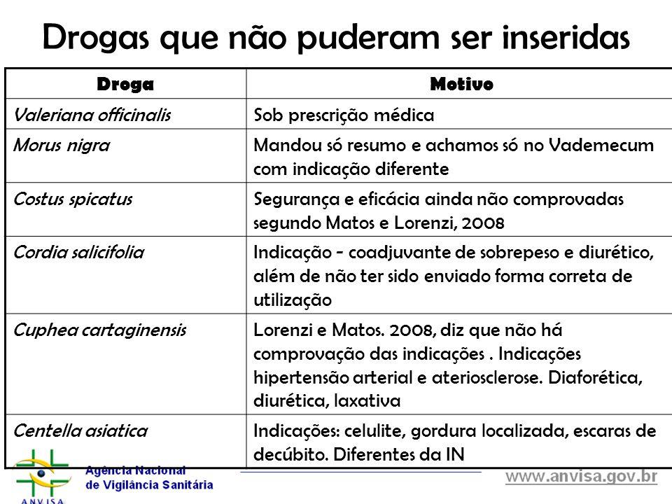 Drogas que não puderam ser inseridas DrogaMotivo Valeriana officinalisSob prescrição médica Morus nigraMandou só resumo e achamos só no Vademecum com
