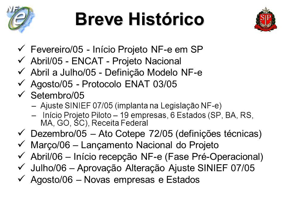 Breve Histórico Fevereiro/05 - Início Projeto NF-e em SP Abril/05 - ENCAT - Projeto Nacional Abril a Julho/05 - Definição Modelo NF-e Agosto/05 - Prot