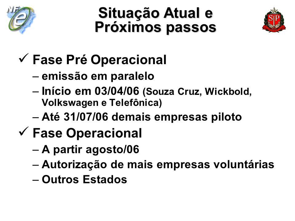 Situação Atual e Próximos passos Fase Pré Operacional –emissão em paralelo –Início em 03/04/06 (Souza Cruz, Wickbold, Volkswagen e Telefônica) –Até 31