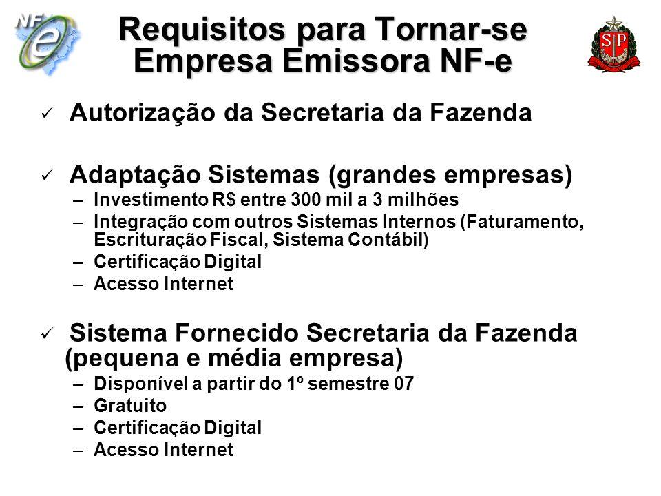 Requisitos para Tornar-se Empresa Emissora NF-e Autorização da Secretaria da Fazenda Adaptação Sistemas (grandes empresas) –Investimento R$ entre 300