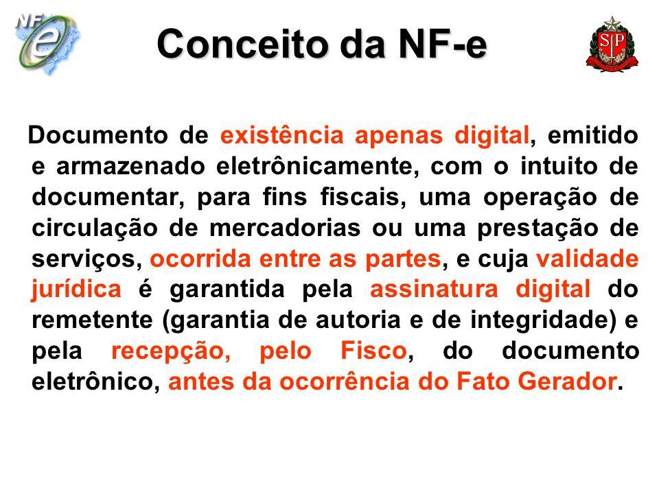 Conceito da NF-e Documento de existência apenas digital, emitido e armazenado eletrônicamente, com o intuito de documentar, para fins fiscais, uma ope