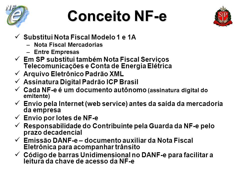Conceito NF-e Substitui Nota Fiscal Modelo 1 e 1A –Nota Fiscal Mercadorias –Entre Empresas Em SP substitui também Nota Fiscal Serviços Telecomunicaçõe