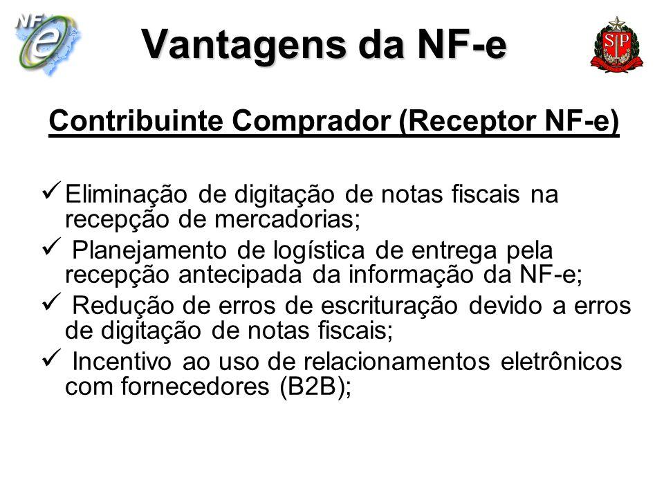 Vantagens da NF-e Contribuinte Comprador (Receptor NF-e) Eliminação de digitação de notas fiscais na recepção de mercadorias; Planejamento de logístic