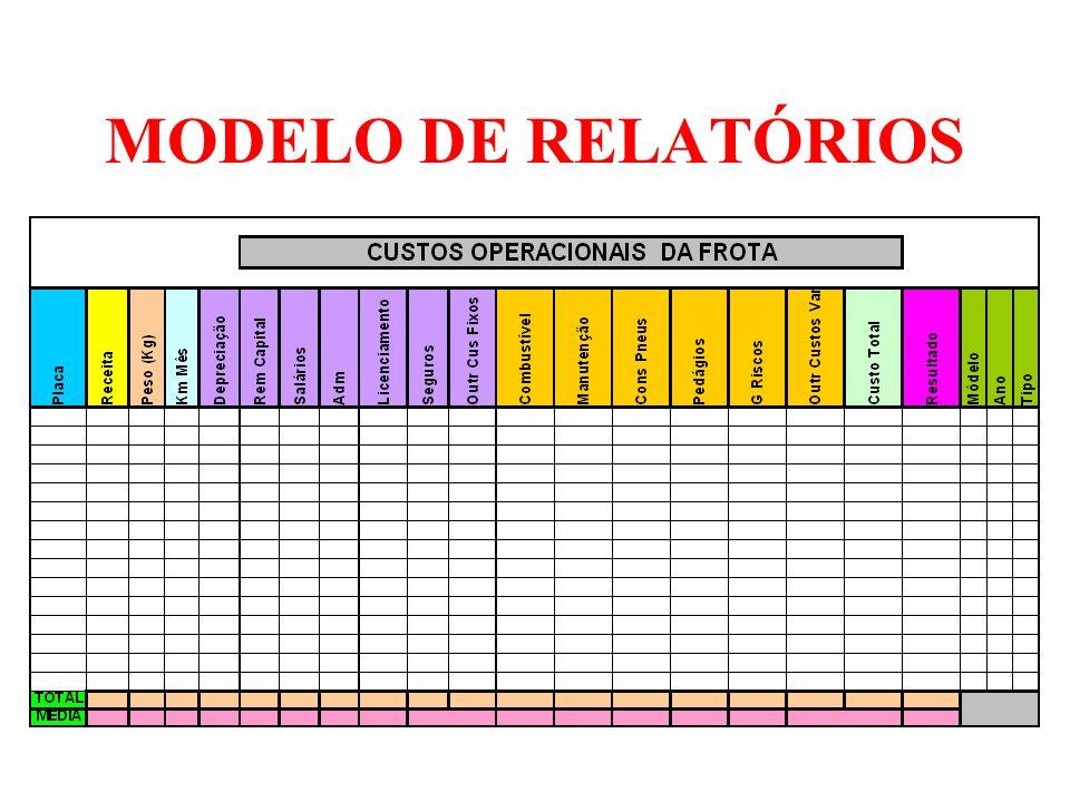 MODELO DE RELATÓRIOS