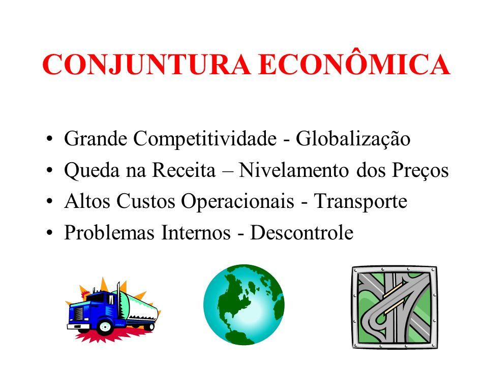 NOTÍCIAS DO TRANSPORTE NTC NET 27/05/2004