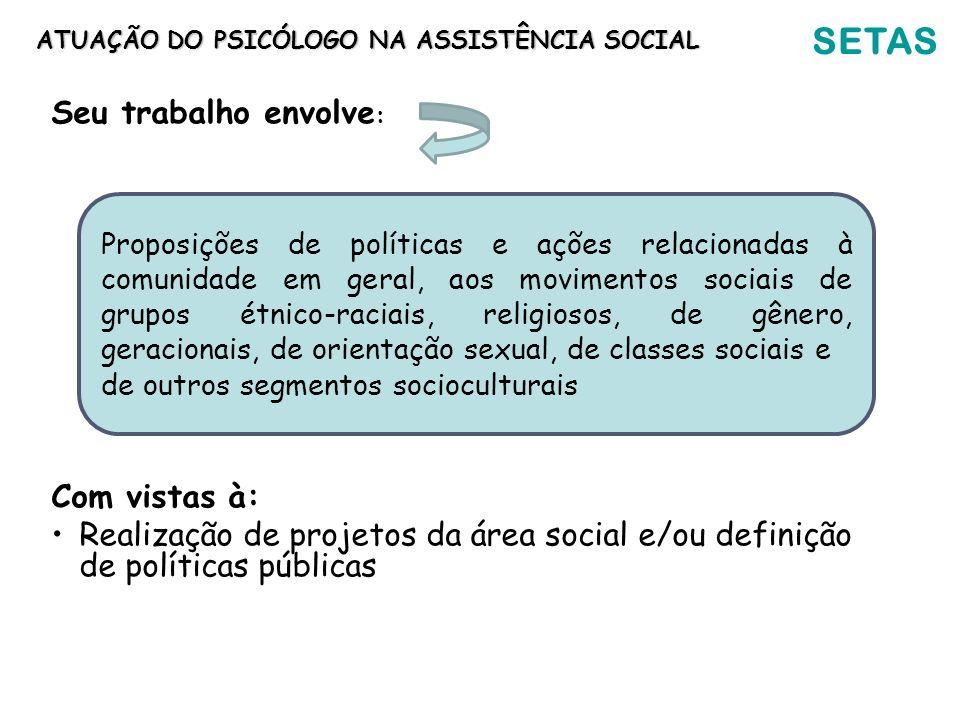 SETAS Seu trabalho envolve : Com vistas à: Realização de projetos da área social e/ou definição de políticas públicas Proposições de políticas e ações