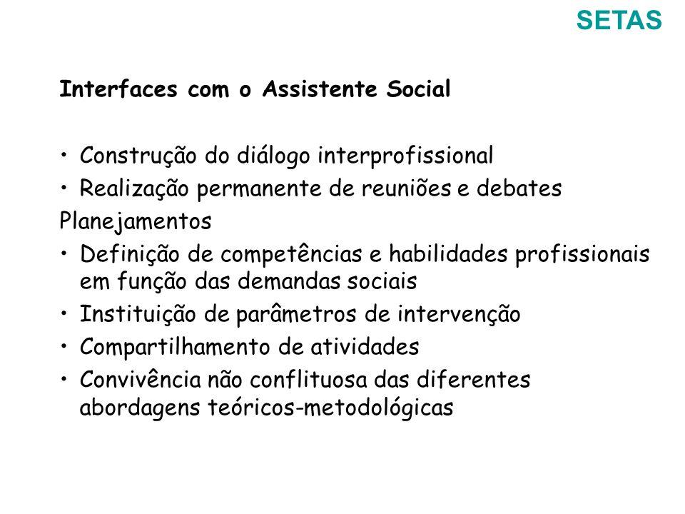 SETAS Interfaces com o Assistente Social Construção do diálogo interprofissional Realização permanente de reuniões e debates Planejamentos Definição d