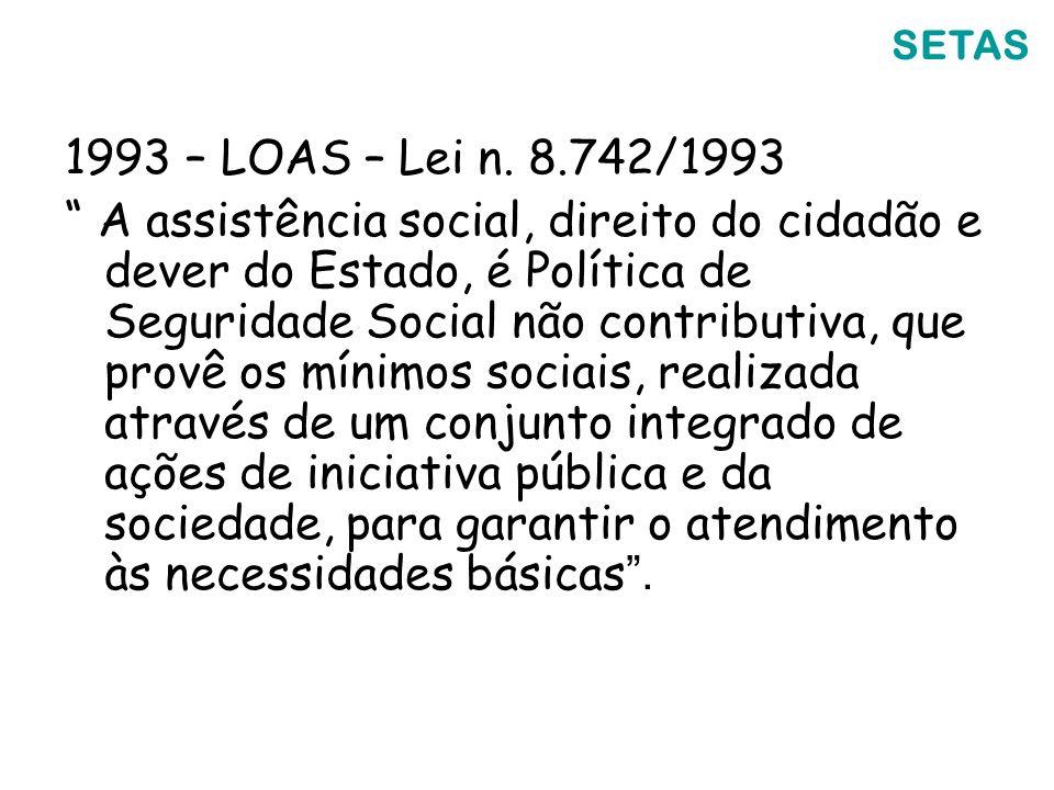 1993 – LOAS – Lei n. 8.742/1993 A assistência social, direito do cidadão e dever do Estado, é Política de Seguridade Social não contributiva, que prov