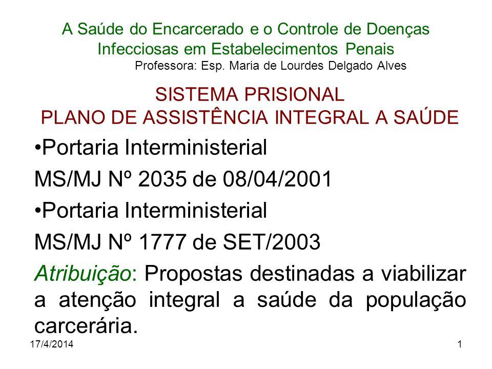 17/4/201412 A Saúde do Encarcerado e o Controle de Doenças Infecciosas em Estabelecimentos Penais Professora: Esp.
