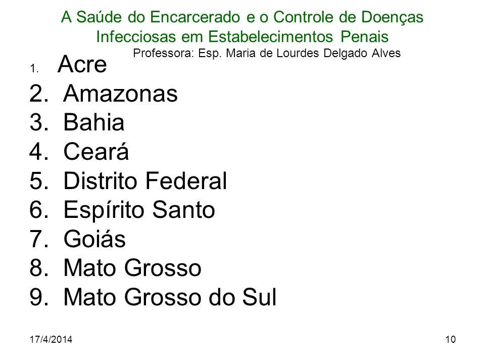 17/4/201410 A Saúde do Encarcerado e o Controle de Doenças Infecciosas em Estabelecimentos Penais Professora: Esp. Maria de Lourdes Delgado Alves 1. A